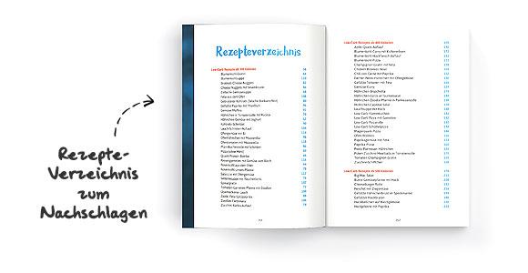 Rezepteverzeichnis