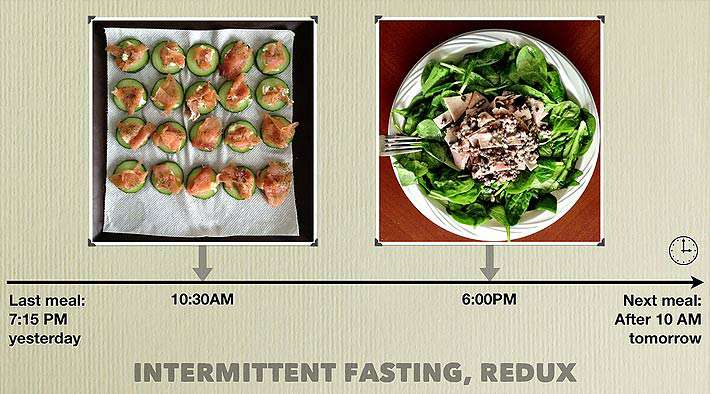 Diät-Trends: Was ist Intermittent Fasting?