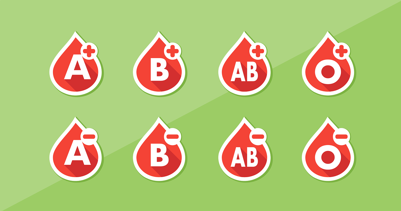 Übersicht der verschiedenen Blutgruppen